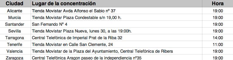 Concentraciones 30J tiendas Movistar